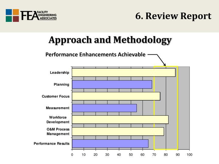 6. Review