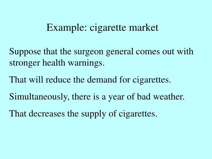 Example: cigarette market