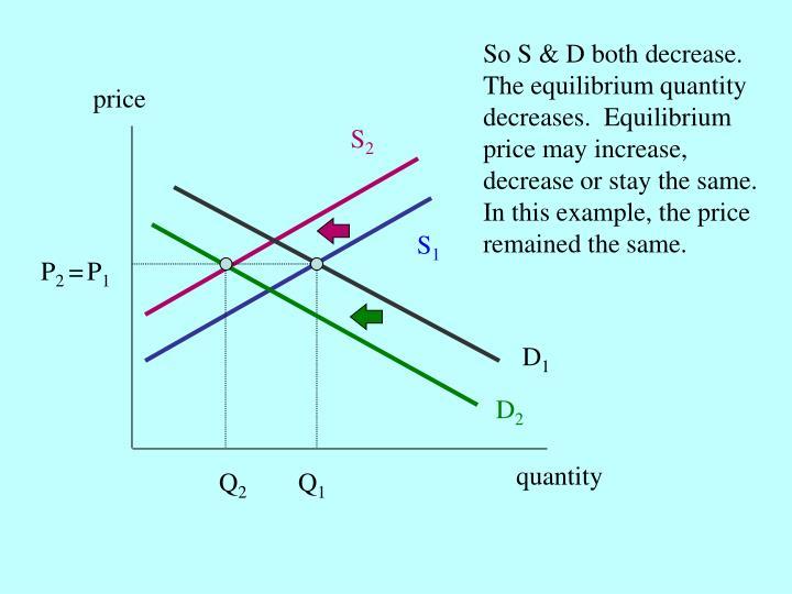So S & D both decrease.