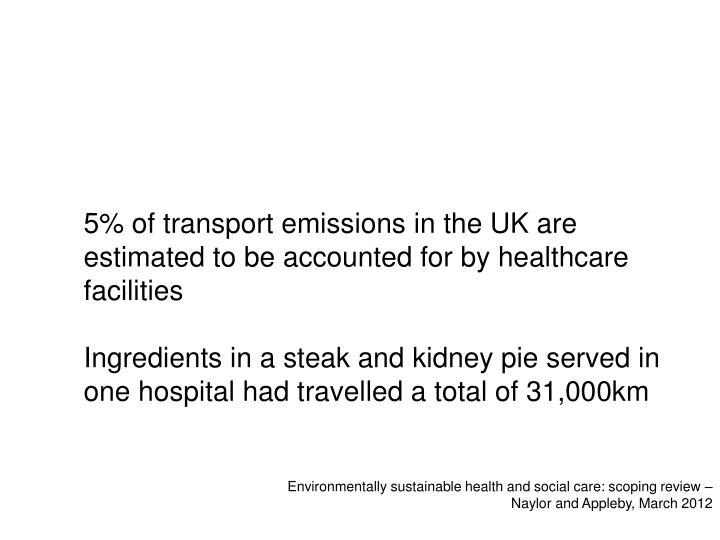5% of transport emissions in the UK are estimated to be accounted for by healthcare facilities