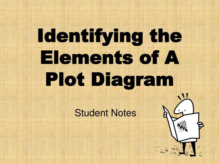 Ppt identifying the elements of a plot diagram powerpoint identifying the elements of a plot diagram ccuart Gallery