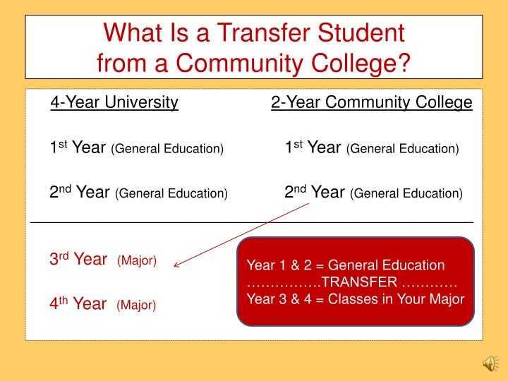 What Is a Transfer Student