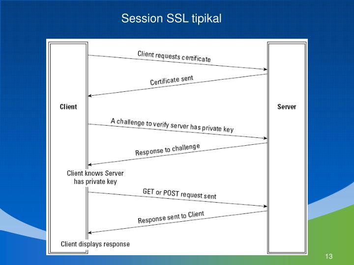 Session SSL tipikal