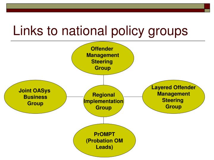 Links to national policy groups