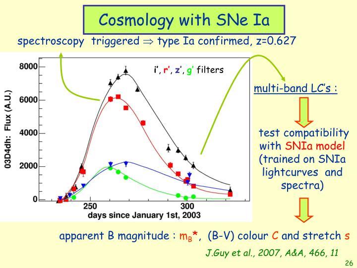 Cosmology with SNe Ia