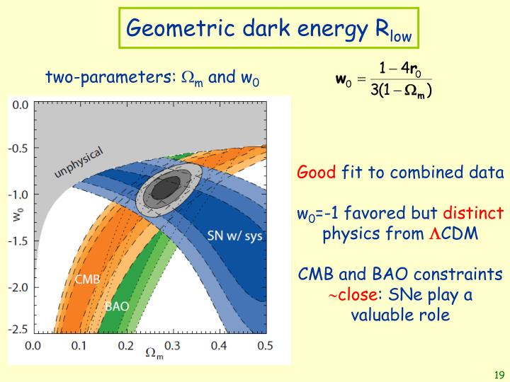 Geometric dark energy R