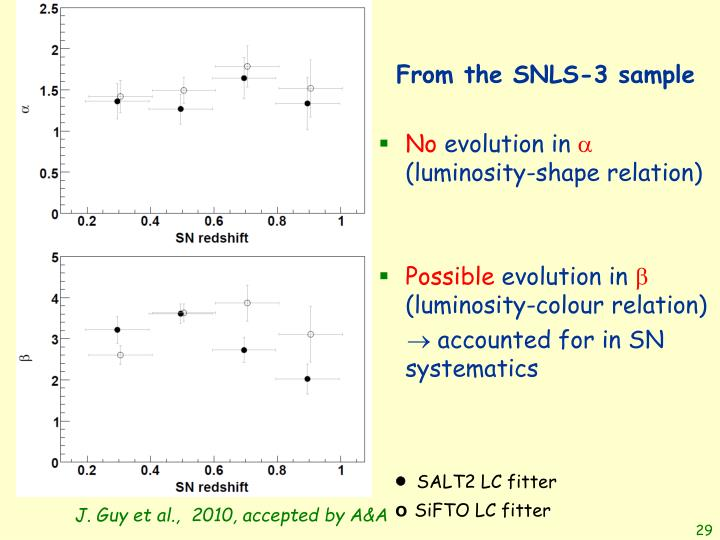 From the SNLS-3 sample