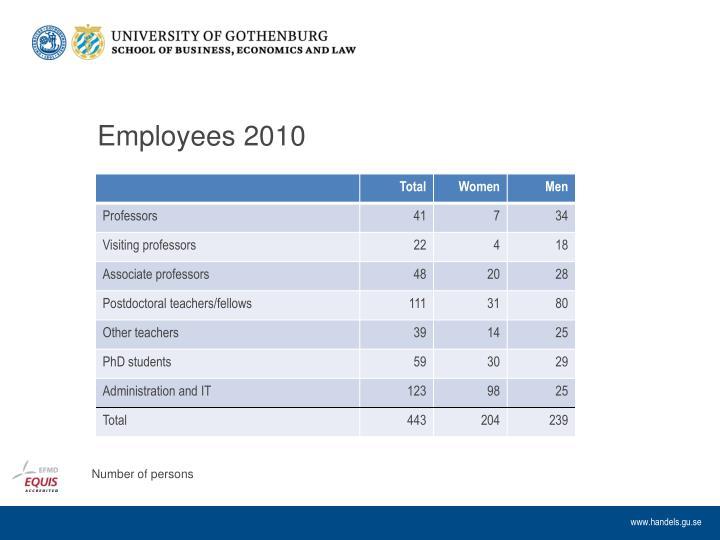 Employees 2010