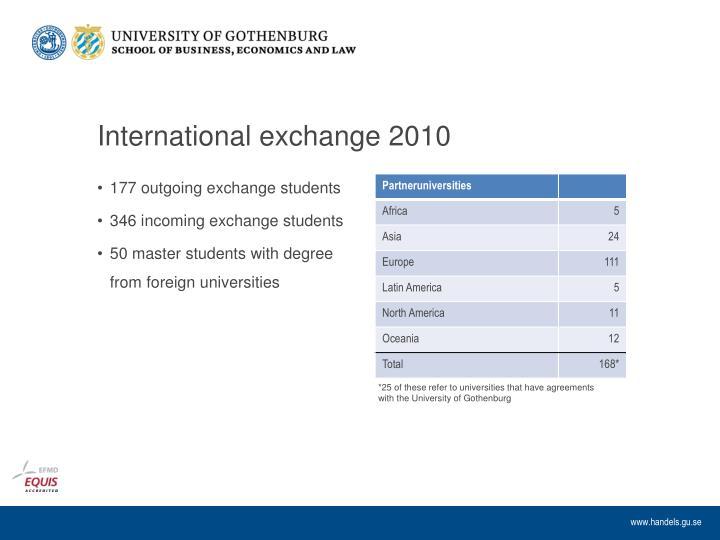 International exchange 2010