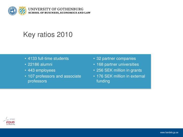 Key ratios 2010