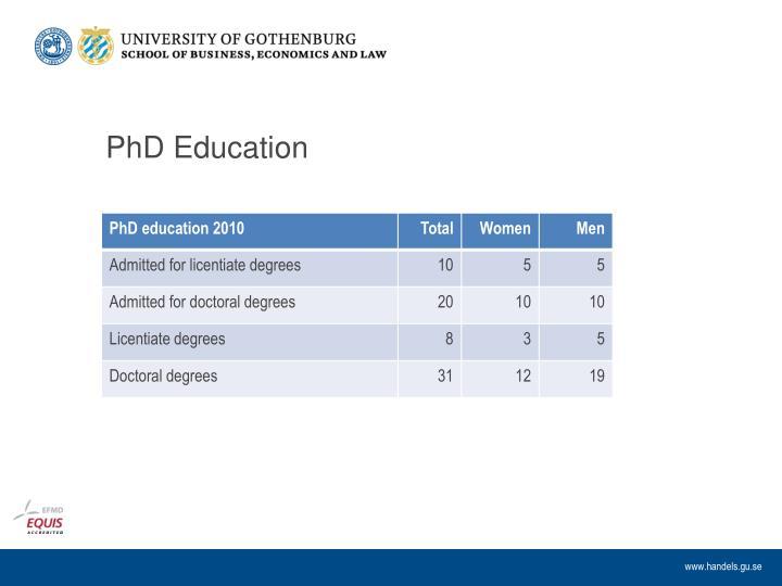 PhD Education