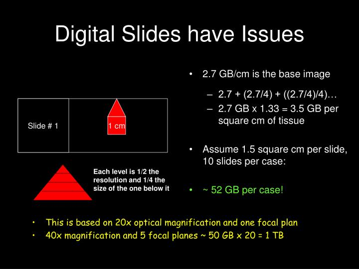 Digital Slides have Issues