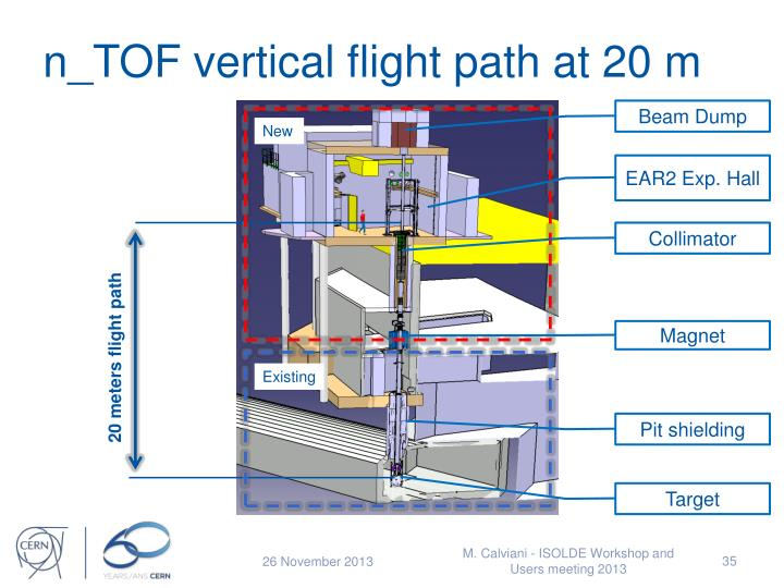 n_TOF vertical flight path at 20 m