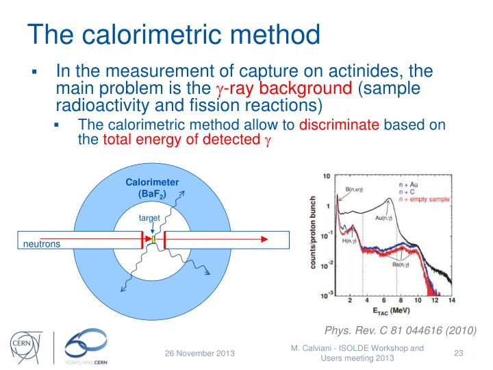 The calorimetric method
