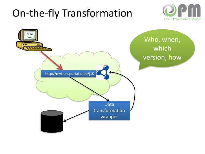 On-the-fly Transformation