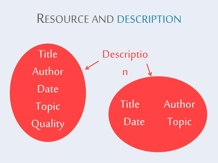 Resource and