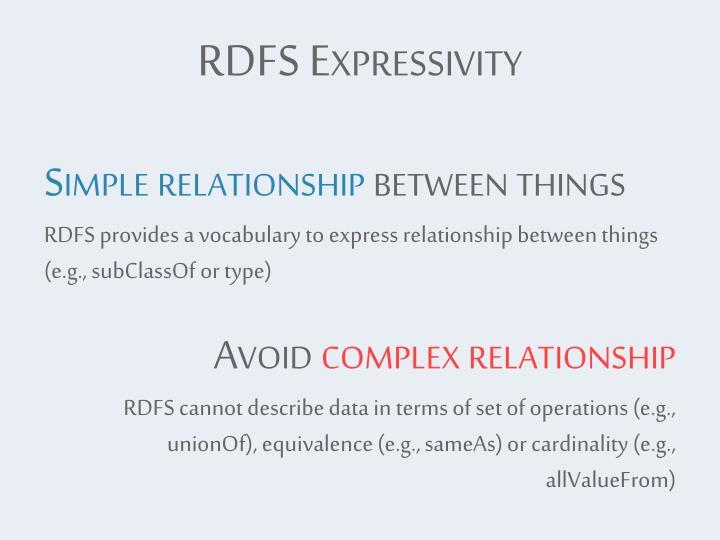 RDFS Expressivity