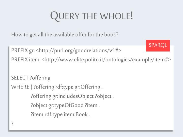 Query the whole!