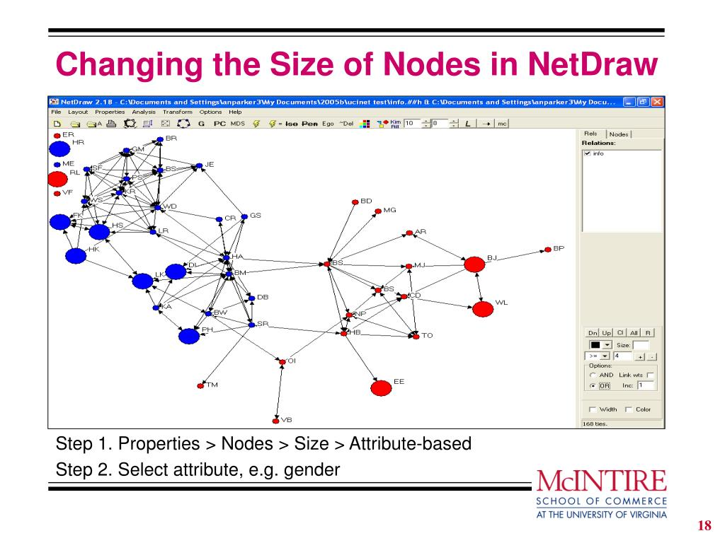 PPT - Social Network Analysis Tutorial Rob Cross University