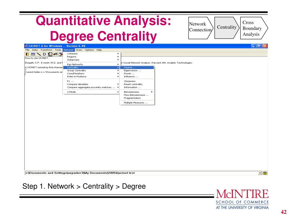 PPT - Social Network Analysis Tutorial Rob Cross University