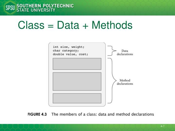 Class = Data + Methods
