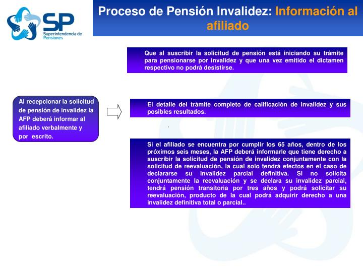 Proceso de Pensión Invalidez: