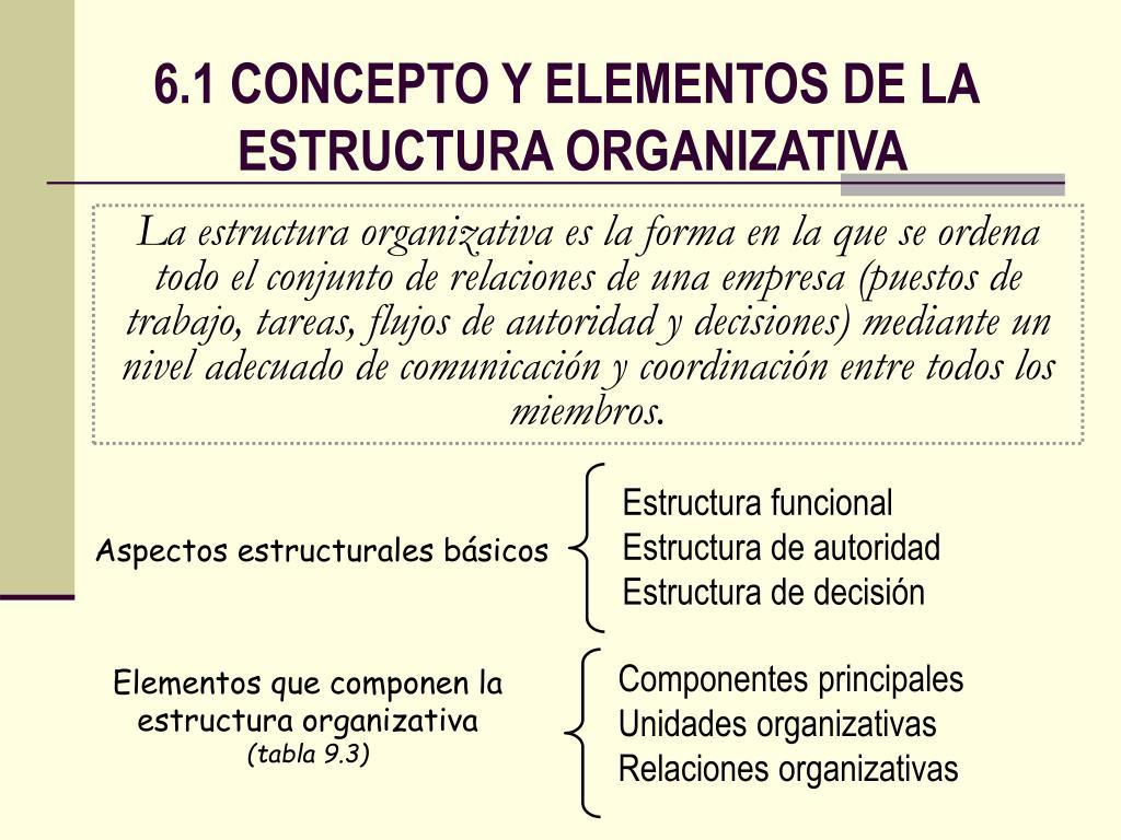 Ppt Tema 6 La Estructura Organizativa Powerpoint