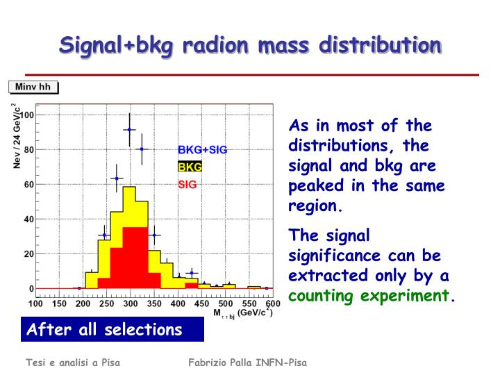 Signal+bkg radion mass distribution
