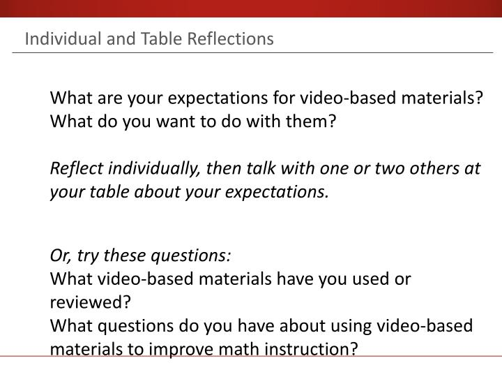 Individual and Table Reflections