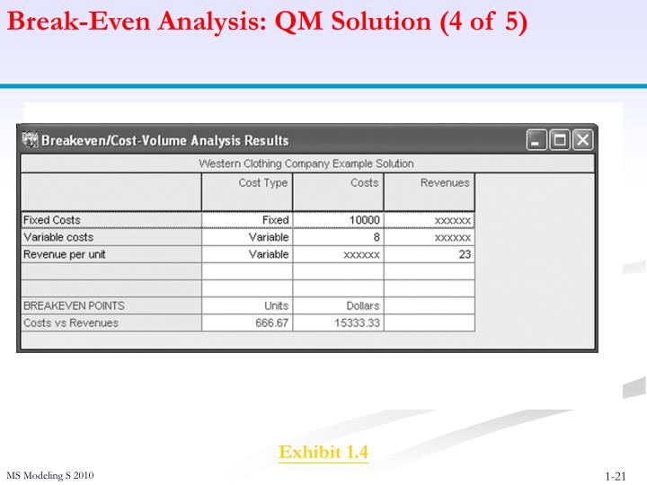 Break-Even Analysis: QM Solution (4 of 5)