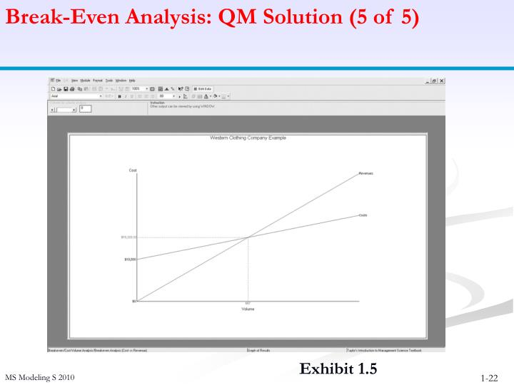 Break-Even Analysis: QM Solution (5 of 5)