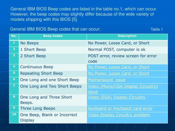 General IBM BIOS Beep codes are listed in the table n