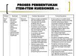 proses pembentukan item item kuesioner 10