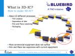 what is 3d ic1