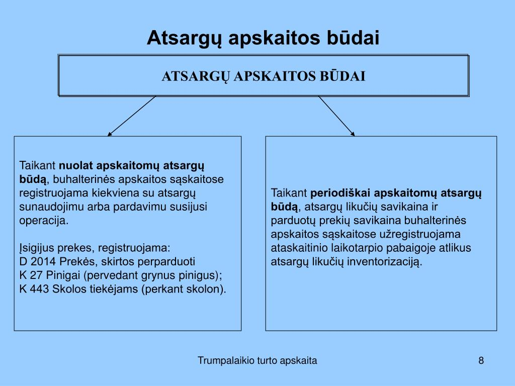 PPT - Atsargos - pagrindinės sąvokos PowerPoint Presentation, free download - ID