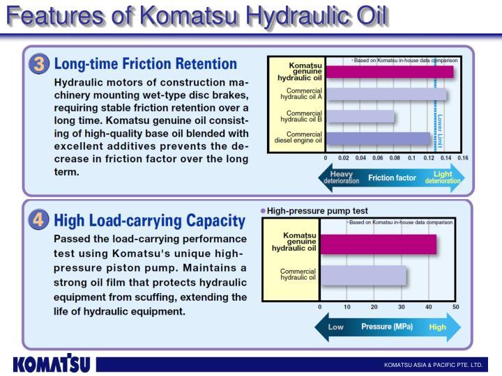 Features of Komatsu Hydraulic Oil