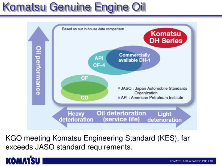 Komatsu Genuine Engine Oil