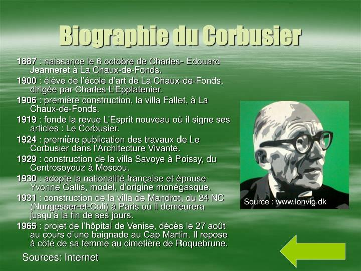 Biographie du Corbusier