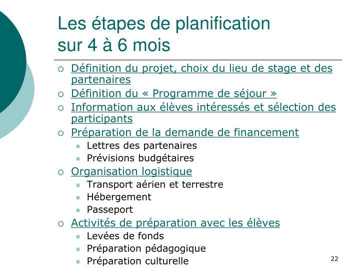 Les étapes de planification