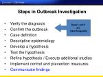 steps in outbreak investigation7