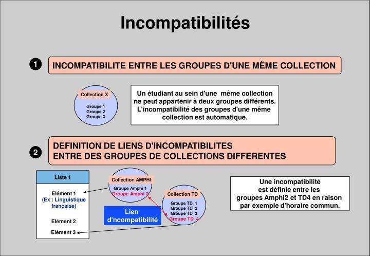 Incompatibilités