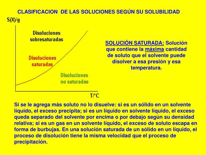 CLASIFICACION  DE LAS SOLUCIONES SEGÚN SU SOLUBILIDAD