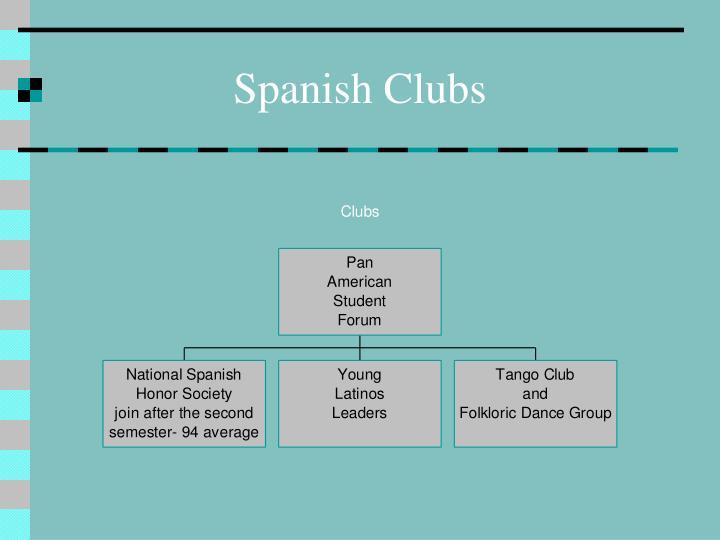 Spanish Clubs
