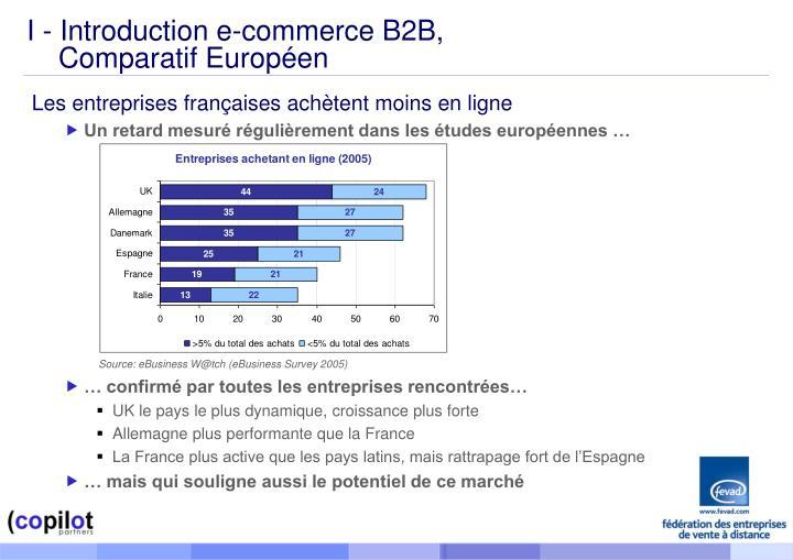 I - Introduction e-commerce B2B,
