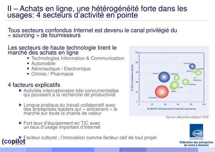 II – Achats en ligne, une hétérogénéité forte dans les usages: 4 secteurs d'activité en pointe