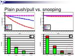 plain push pull vs snooping