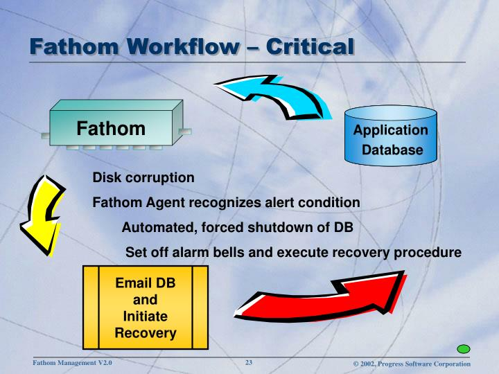 Fathom Workflow – Critical