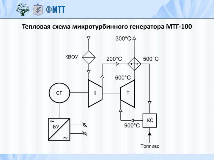 Тепловая схема