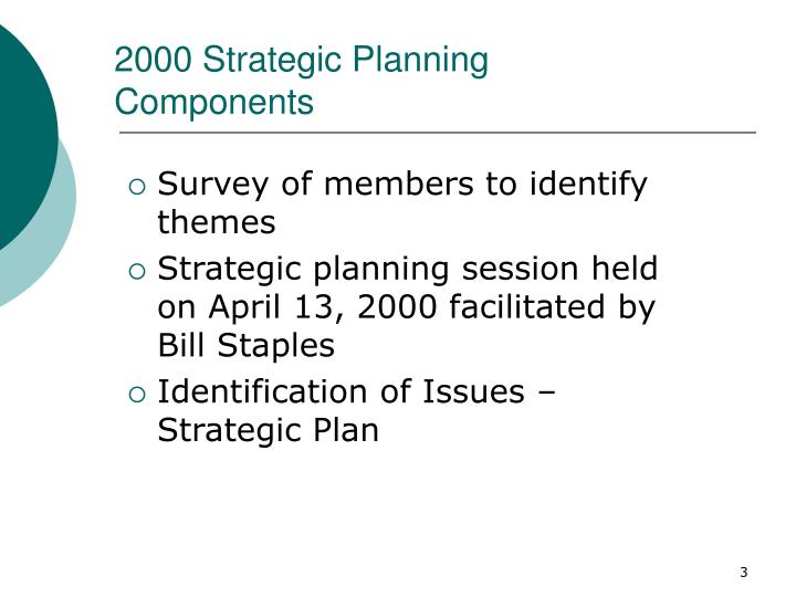 2000 strategic planning components