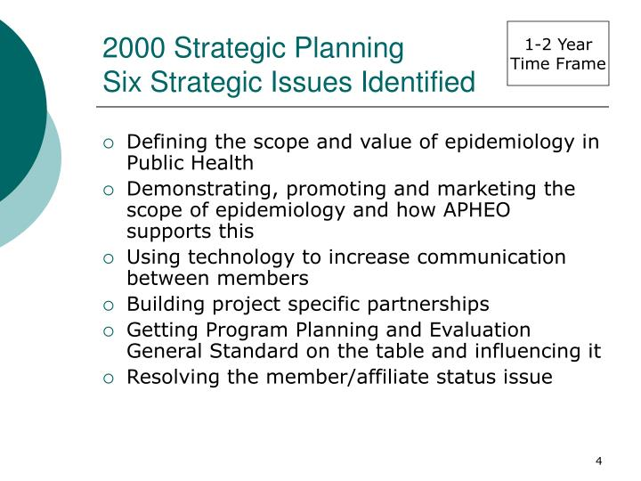 2000 Strategic Planning